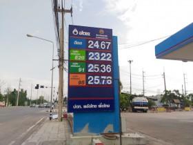 ガソリンの種類