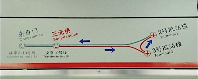 地下鉄の路線