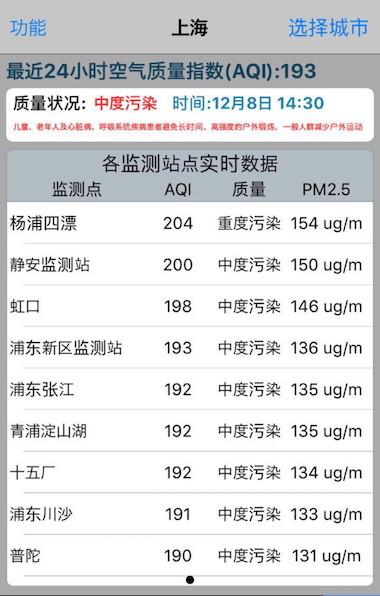 大気汚染指数アプリ