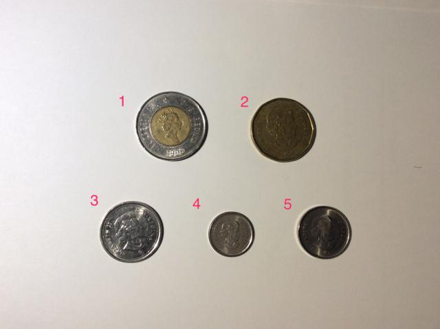 カナダのコイン